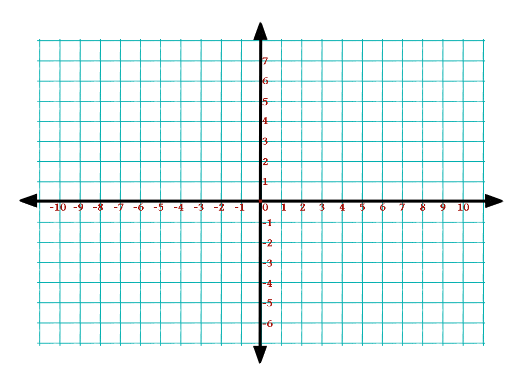 worksheet Labeled Graph Paper treynor csd math 8 blank graph paper pre labeled coordinate plane